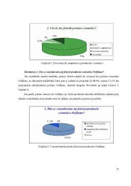 Disertație - Adaptarea ofertei la cerere în cadrul companiei Oriflame