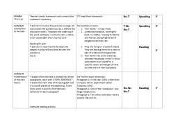 Proiect - Plan de lecție - Money lesson
