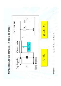 Curs - Aparate electronice de măsurat