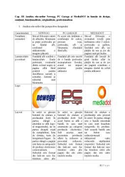 Proiect - Analiza comparativă a site-urilor de produse electronice Newegg, PC Garage și MediaDOT