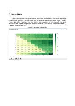 Proiect - Analiza Componentelor Principale - Studiu de caz - legătura dintre forța de muncă, prețuri și cercetare-dezvoltare și inovație