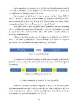 Disertație - Strategia de marketing direct a organizației - studiu de caz Today Advertising