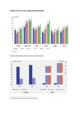 Curs - Politica monetară a BNR