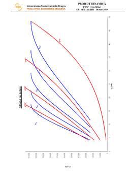 Curs - Autoturism de teren echipat cu motor cu aprindere prin comprimare cu puterea de 113kW la turatia nominala 4150 rotatii pe minut