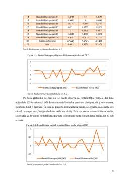 Curs - Analiza portofoliului format din acțiunile BRD Groupe Societe Generale S.A. și S.N.G.M. Romgaz S.A