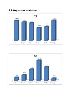 Proiect - Analiza comparativă a calității telefoanelor mobile