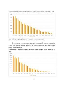 Proiect - Elemente conceptuale și evoluții ale asigurărilor de bunuri și persoane în context internațional