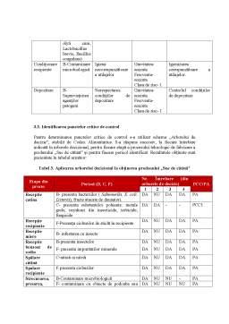 Proiect - Implementarea HACCP în sectorul de producție și procesare a fructelor și legumelor - Studiu de caz Siropul de cătină