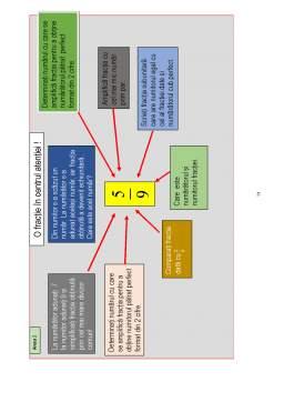 Licență - Predarea fracțiilor ordinare și fracțiilor zecimale abordari metodologice comparative