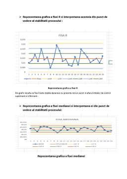 Proiect - Controlul statistic al proceselor