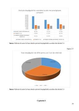 Proiect - Analiza facultativă medicală