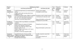 Proiect - Proiect didactic - Mijlocul unui segment