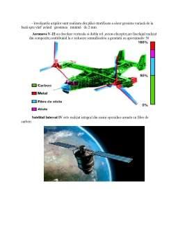 Proiect - Fibre de carbon