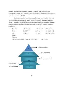 Disertație - Stimularea potențialului creativ prin joc didactic matematic, la ciclul primar