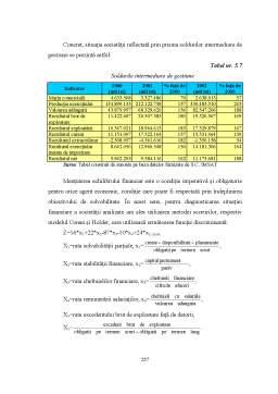 Curs - Finanțarea prin Emisiunea de Obligațiuni