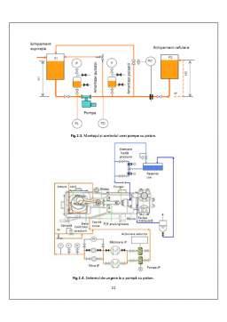 Proiect - Studiul pompelor cu pistoane pentru foraj