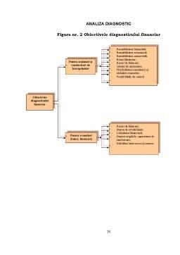 Curs - Activitatea de evaluare a întrprinderii