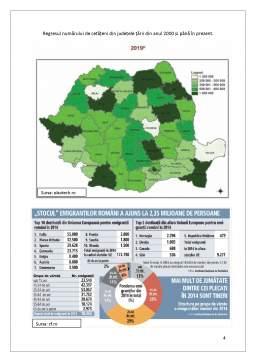 Proiect - Emigrația românilor în perioada 2005-2020