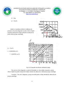 Proiect - Determinarea caracteristicilor pompelor - Soluție saturată de zaharoză