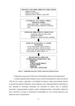 Proiect - Management în comerț