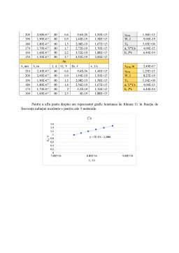 Laborator - Determinarea constantei planck din studiul efectului fotoelectric