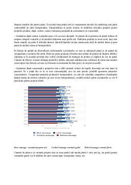 Proiect - Exportul Carnaților de Pleșcoi în Germania