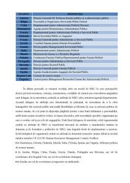 Licență - Analiza comparativă a managementului resurselor umane din administrația statelor membre ale Uniunii Europene