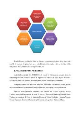 Proiect - Extinderea și diversificarea gamei de produse comestice pentru compania farmec Farmerc
