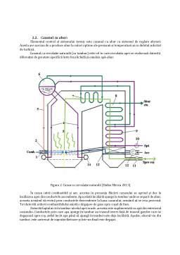 Proiect - Proces cu reglare de temperatura (abur viu CET)