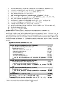 Curs - Contabilitate financiară conform IFRS
