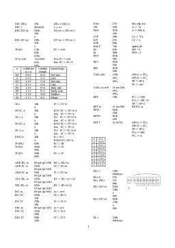 Curs - Instructiuni Z80