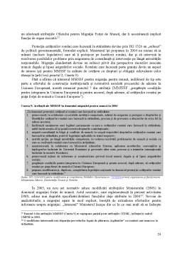 Proiect - Diagnoza Instituțională a Fenomenului Mobilității Forței de Muncă Românești în Spațiul European