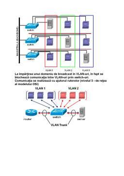 Referat - Tehnologii de Comutare în Lan-uri cu Switch-uri