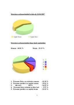 Proiect - Studiul Cursului Actiunilor Societatii Banca Transilvania SA la Bursa de Valori Bucuresti