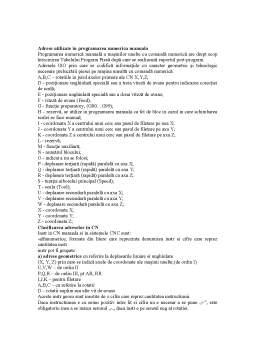 Curs - Adrese Utilizate in Programarea Manuala