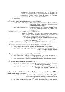 Curs - Drept Civil