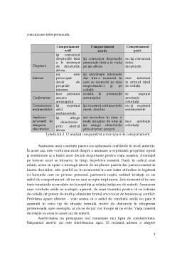 Curs - Competența de Comunicare Asertivă