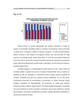 Proiect - Analiza Statistica si Modelarea Pietei Muncii in Romania