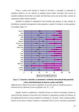 Proiect - Strategii de Dezvoltare a Comerțului cu Amănuntul în Republica Moldova