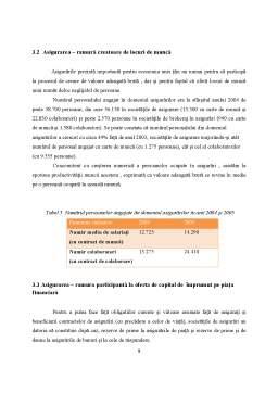 Proiect - Dinamica si Impactul Asigurarilor asupra Economiei