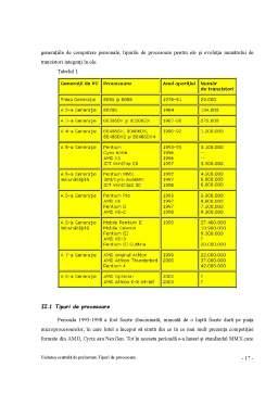 Proiect - Unitatea Centrala de Prelucrare - Tipuri de Procesoare