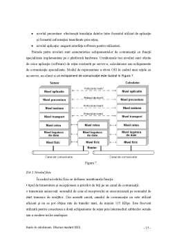 Referat - Retele de Calculatoare - Ethernet Standard IEEE
