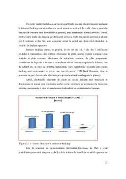 Proiect - Instrumente de Plata Internationale