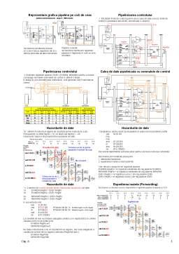 Curs - Procesorul - Cresterea Performantelor prin Pipeline