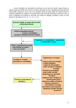 Referat - Evaluarea Performanțelor Profesionale