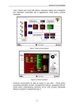 Curs - Circuite Logice Programabile