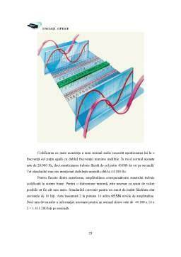 Proiect - Unitați Optice