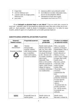 Proiect - Reciclarea Deșeurilor