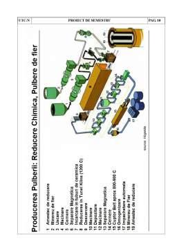Proiect - Bucsa Cap Telescop - Obtinuta prin Metalurgia Pulberilor