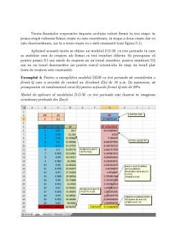 Curs - Evaluarea Acțiunilor